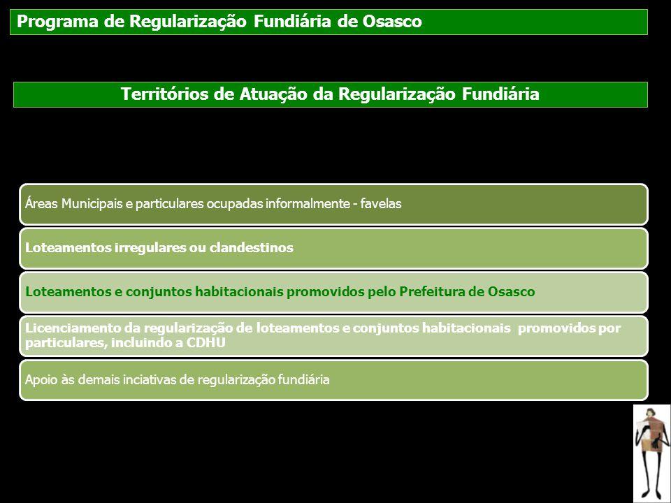 Programa de Regularização Fundiária de Osasco Territórios de Atuação da Regularização Fundiária Áreas Municipais e particulares ocupadas informalmente