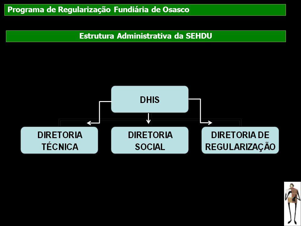 Programa de Regularização Fundiária de Osasco Estrutura Administrativa da SEHDU