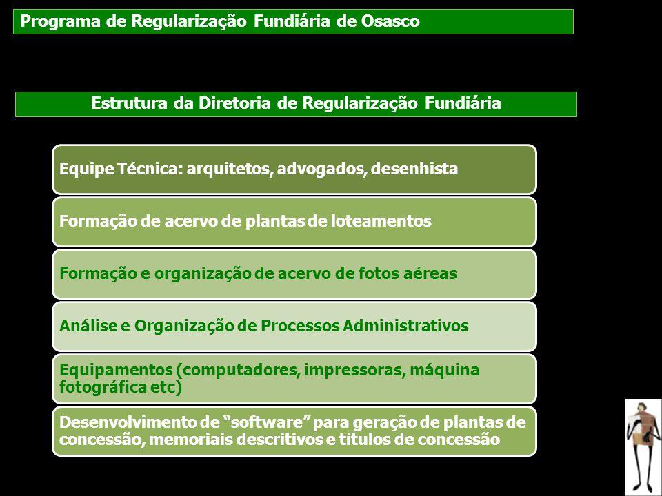 Programa de Regularização Fundiária de Osasco Estrutura da Diretoria de Regularização Fundiária Equipe Técnica: arquitetos, advogados, desenhistaForma