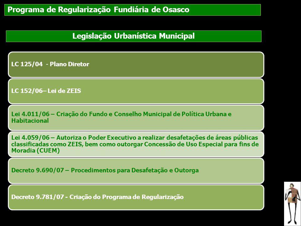 Programa de Regularização Fundiária de Osasco Legislação Urbanística Municipal LC 125/04 - Plano DiretorLC 152/06– Lei de ZEIS Lei 4.011/06 – Criação