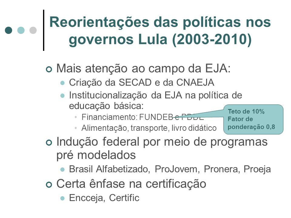 Reorientações das políticas nos governos Lula (2003-2010) Mais atenção ao campo da EJA: Criação da SECAD e da CNAEJA Institucionalização da EJA na pol