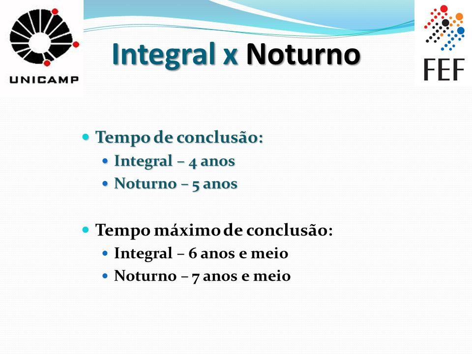 Integral x Noturno Tempo de conclusão: Tempo de conclusão: Integral – 4 anos Integral – 4 anos Noturno – 5 anos Noturno – 5 anos Tempo máximo de concl