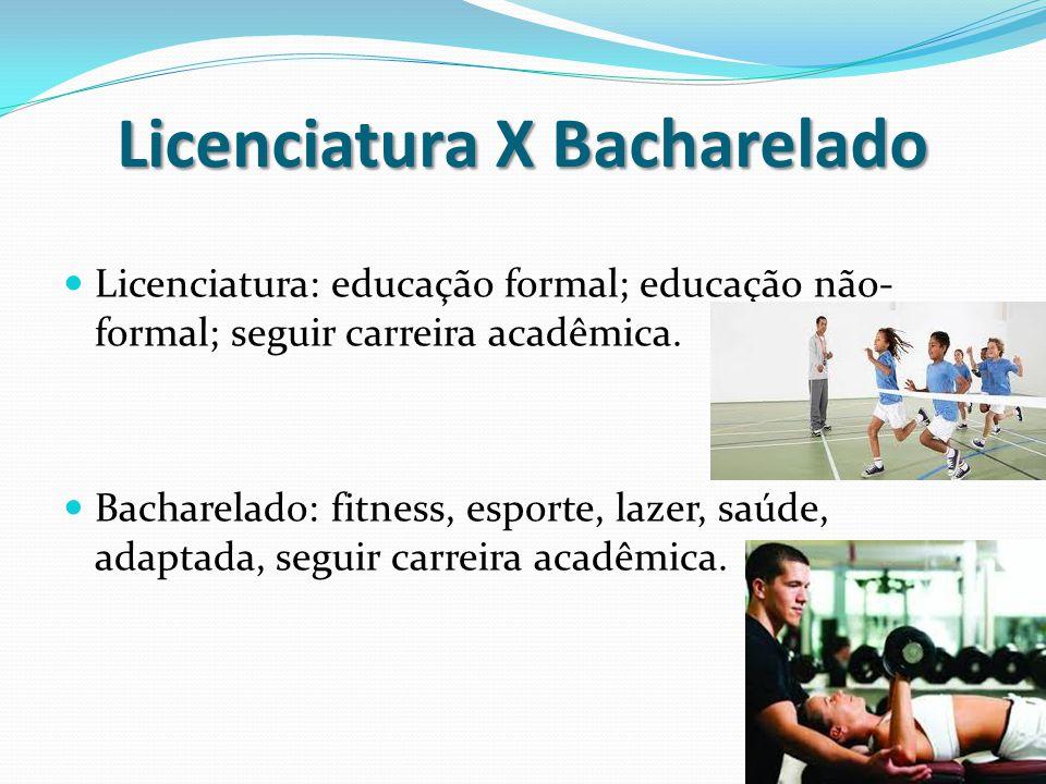 Licenciatura X Bacharelado Licenciatura: educação formal; educação não- formal; seguir carreira acadêmica. Bacharelado: fitness, esporte, lazer, saúde