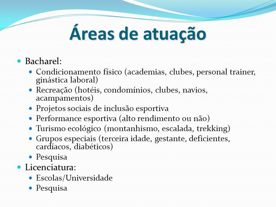 Áreas de atuação Bacharel: Condicionamento físico (academias, clubes, personal trainer, ginástica laboral) Recreação (hotéis, condomínios, clubes, nav