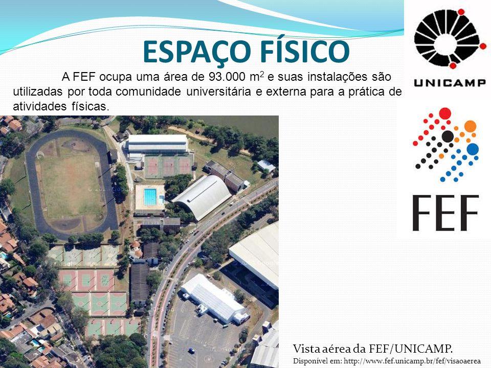 ESPAÇO FÍSICO Vista aérea da FEF/UNICAMP. Disponível em: http://www.fef.unicamp.br/fef/visaoaerea A FEF ocupa uma área de 93.000 m 2 e suas instalaçõe