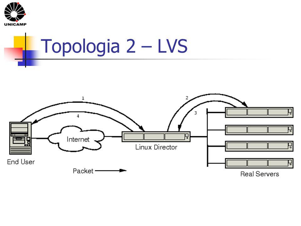 Topologia 2 – LVS