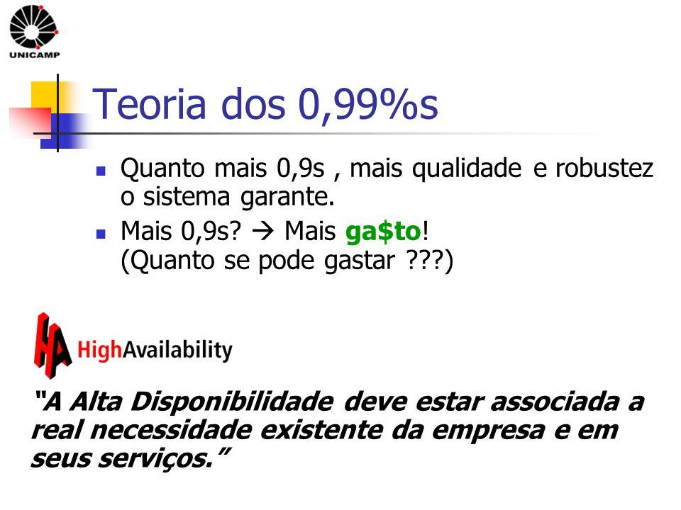 Teoria dos 0,99%s Quanto mais 0,9s, mais qualidade e robustez o sistema garante.