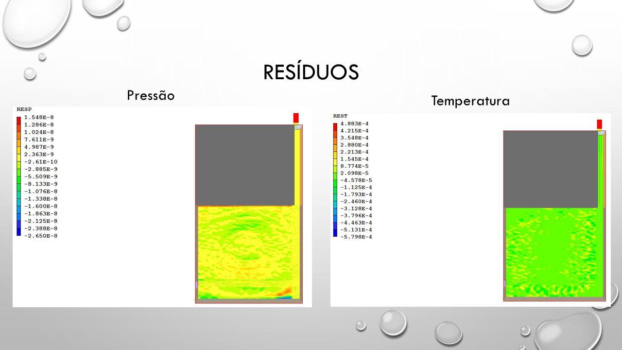 RESÍDUOS Pressão Temperatura