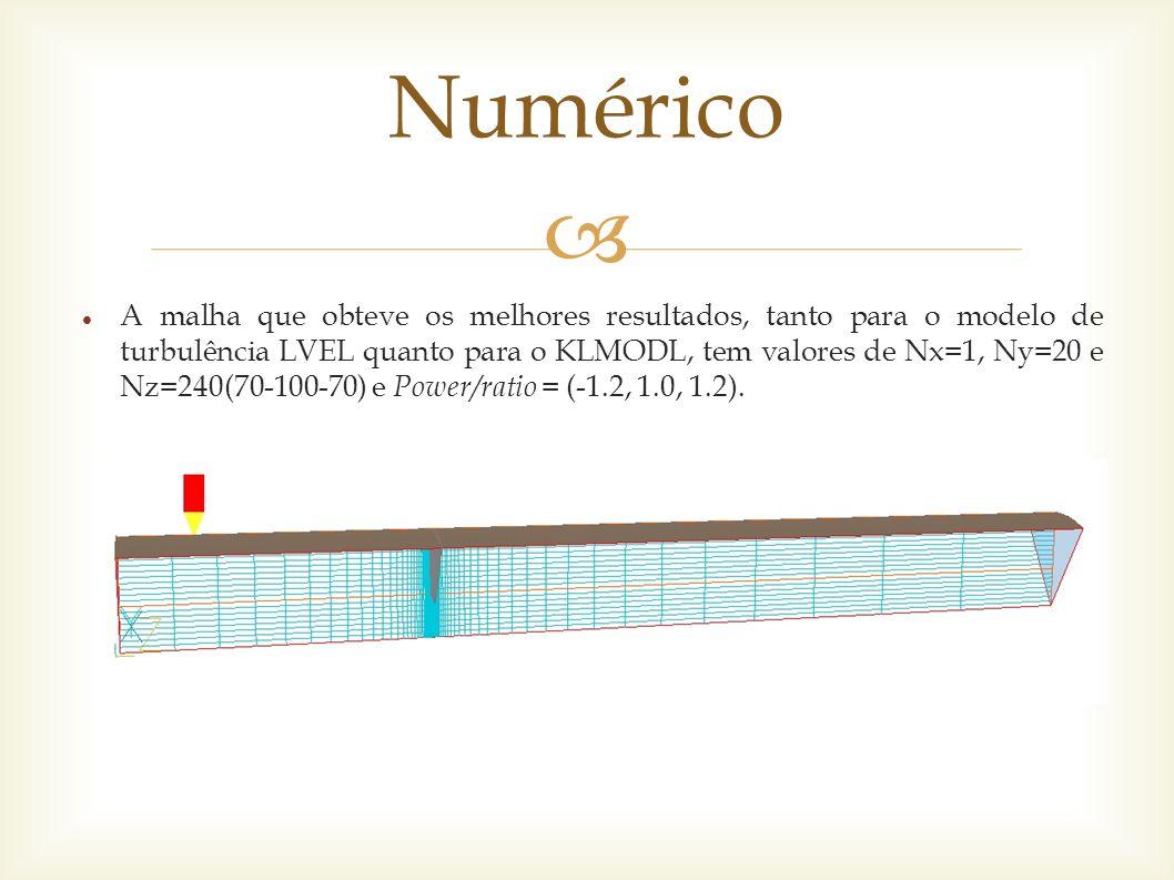  A malha que obteve os melhores resultados, tanto para o modelo de turbulência LVEL quanto para o KLMODL, tem valores de Nx=1, Ny=20 e Nz=240(70-100-
