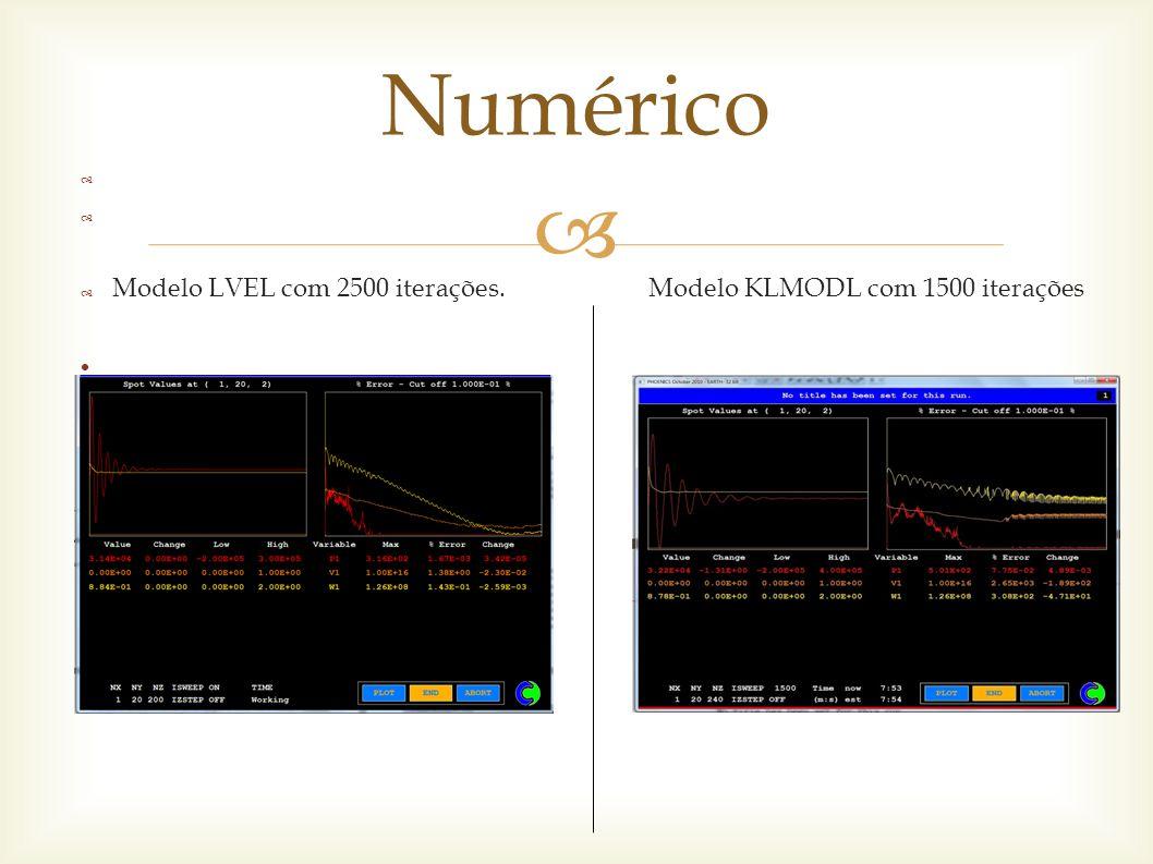    Modelo LVEL com 2500 iterações. Modelo KLMODL com 1500 iterações Numérico