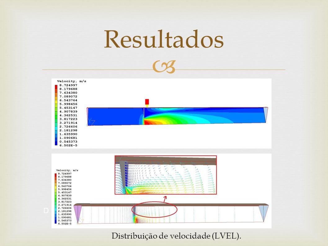  D Distribuição de velocidade (LVEL).