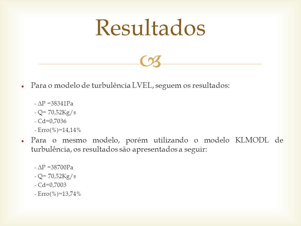  Para o modelo de turbulência LVEL, seguem os resultados: - Δ P =38341Pa - Q= 70,52Kg/s - Cd=0,7036 - Erro(%)=14,14% Para o mesmo modelo, porém utili