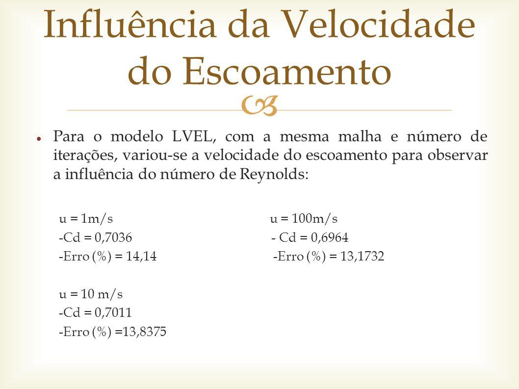  Para o modelo LVEL, com a mesma malha e número de iterações, variou-se a velocidade do escoamento para observar a influência do número de Reynolds: