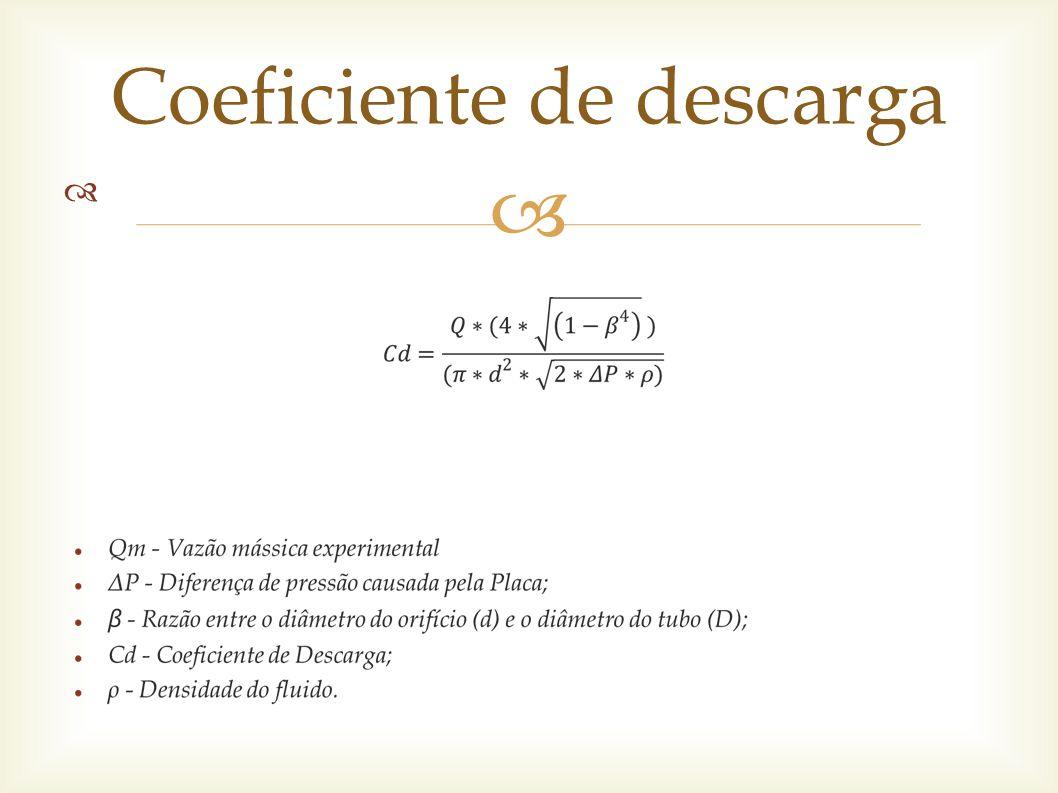  De acordo com a ABNT, é possível estimar o valor do Cd através de uma relação empírica: Aqui, L1 e L2 são constantes relacionadas à posição de tomada de pressão, apresentadas adiante, e são iguais a 1 e 0,47, respectivamente.