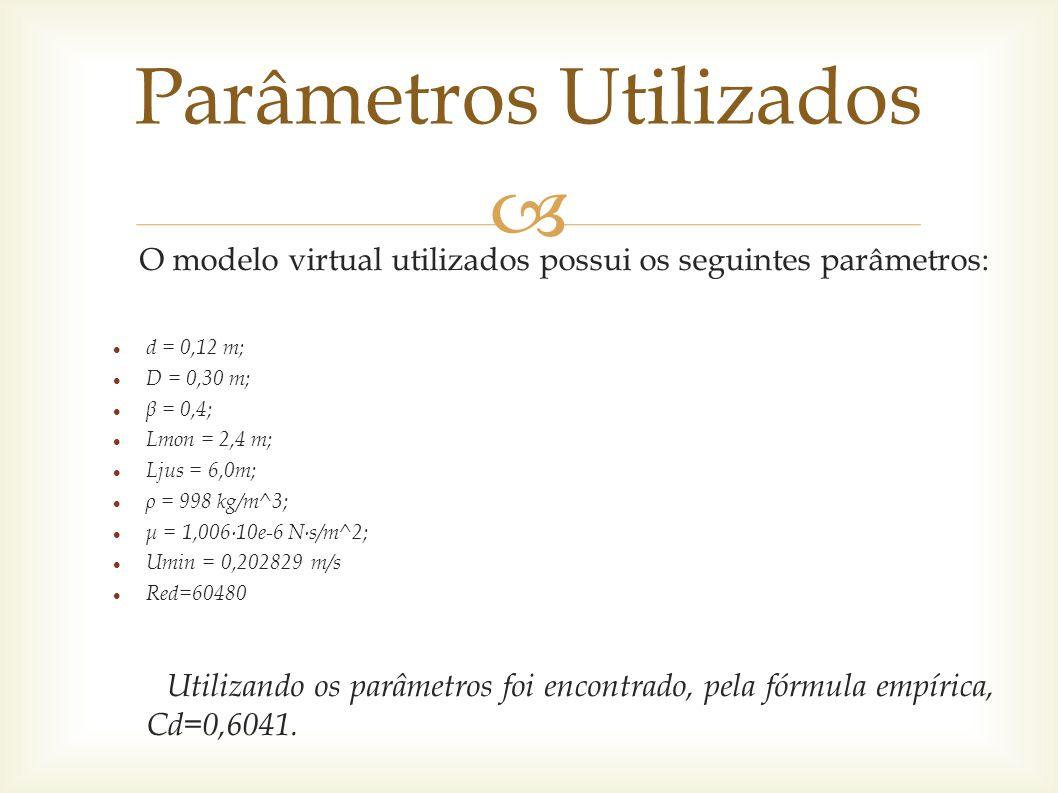  O modelo virtual utilizados possui os seguintes parâmetros: d = 0,12 m; D = 0,30 m; β = 0,4; Lmon = 2,4 m; Ljus = 6,0m; ρ = 998 kg/m^3; μ = 1,006∙10