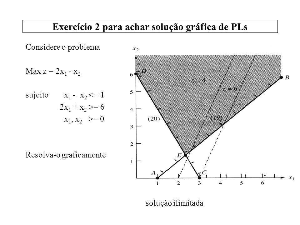 Exercício 2 para achar solução gráfica de PLs Considere o problema Max z = 2x 1 - x 2 sujeito x 1 - x 2 <= 1 2x 1 + x 2 >= 6 x 1, x 2 >= 0 Resolva-o g