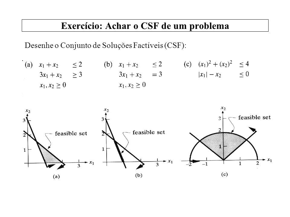 Exercício: Plotar Funções Objetivo Plote as seguintes Funções Objetivo sobre o CSF definido por y 1 +y 2 =0: