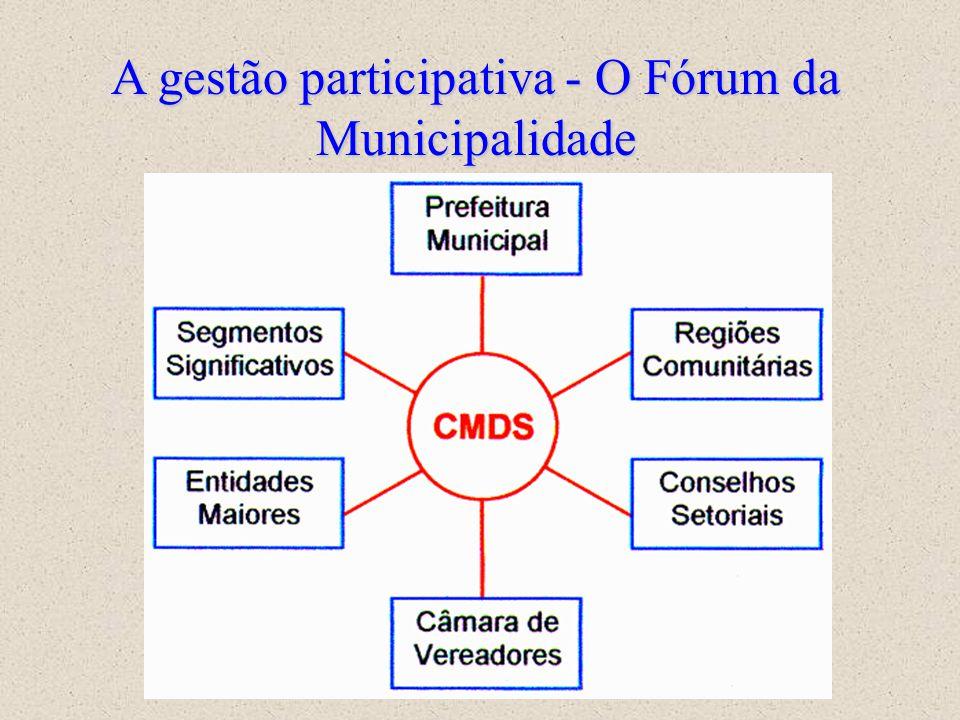A gestão participativa Alguns passos... 1.Sistemática de Encontros Gerenciais 2.Formação de uma célula intersetorial 3.Prática do Planejamento Partici