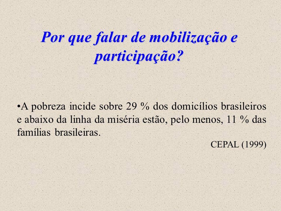 Por que falar de mobilização e participação? 2,8 bilhões de pessoas vivem com uma renda média menor que 2 dólares por dia 1,2 bilhão de pessoas na zon
