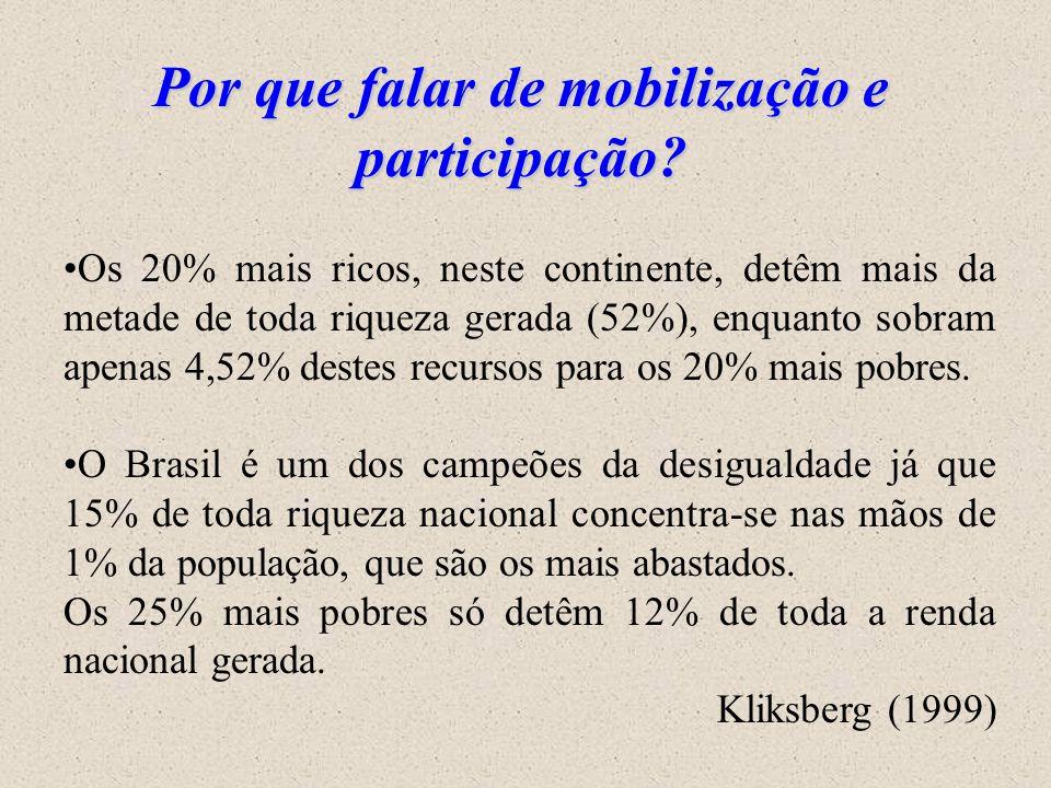 Por que falar de mobilização e participação? A pobreza incide sobre 29 % dos domicílios brasileiros e abaixo da linha da miséria estão, pelo menos, 11
