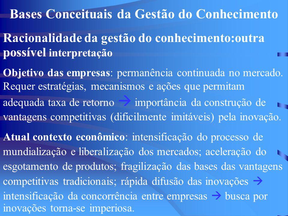 Bases Conceituais da Gestão do Conhecimento Racionalidade da gestão do conhecimento:outra possível interpretação Objetivo das empresas: permanência co