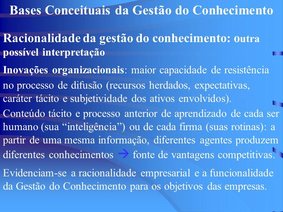 Bases Conceituais da Gestão do Conhecimento Racionalidade da gestão do conhecimento: o utra possível interpretação Inovações organizacionais: maior ca