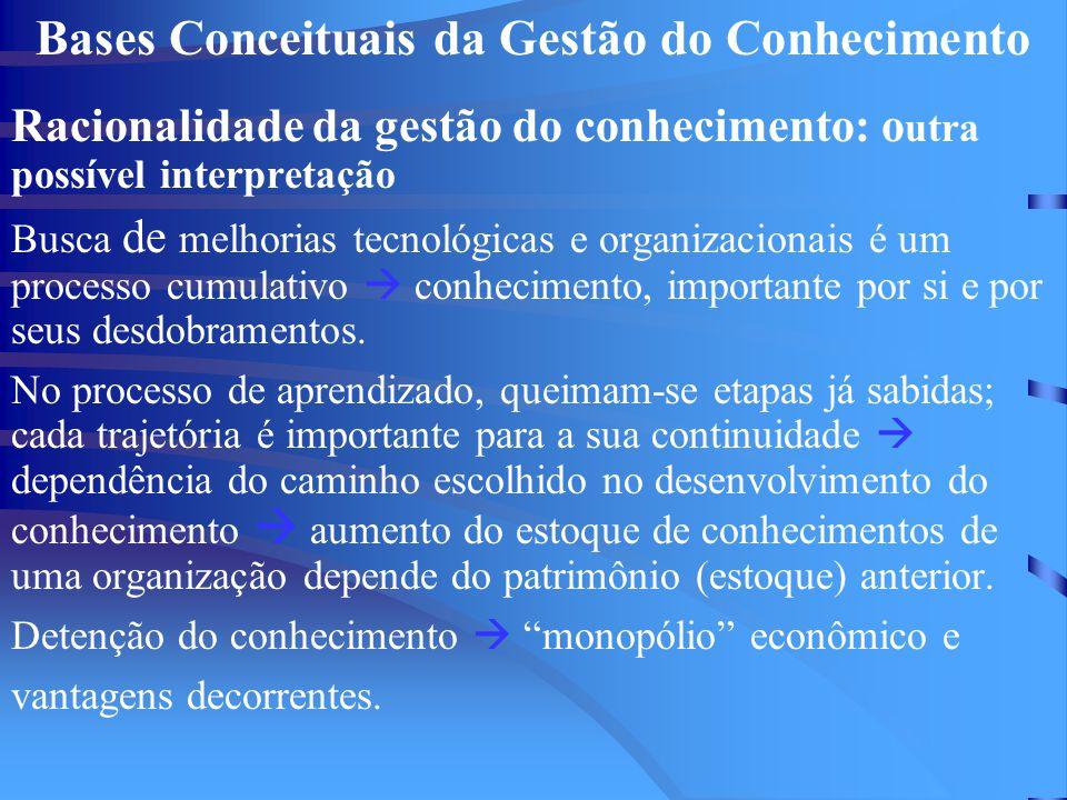 Bases Conceituais da Gestão do Conhecimento Racionalidade da gestão do conhecimento: o utra possível interpretação Busca de melhorias tecnológicas e o