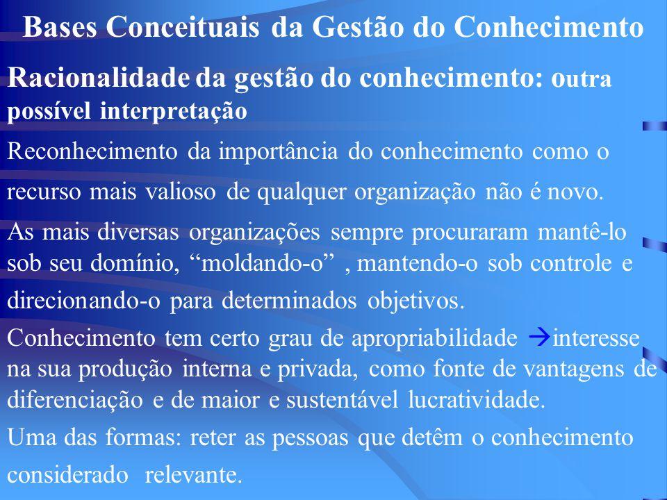 Bases Conceituais da Gestão do Conhecimento Racionalidade da gestão do conhecimento: o utra possível interpretação Reconhecimento da importância do conhecimento como o recurso mais valioso de qualquer organização não é novo.
