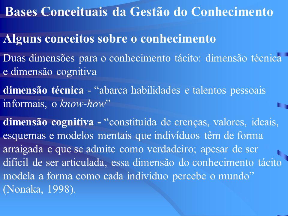 Bases Conceituais da Gestão do Conhecimento Alguns conceitos sobre o conhecimento Duas dimensões para o conhecimento tácito: dimensão técnica e dimensão cognitiva dimensão técnica - abarca habilidades e talentos pessoais informais, o know-how dimensão cognitiva - constituída de crenças, valores, ideais, esquemas e modelos mentais que indivíduos têm de forma arraigada e que se admite como verdadeiro; apesar de ser difícil de ser articulada, essa dimensão do conhecimento tácito modela a forma como cada indivíduo percebe o mundo (Nonaka, 1998).