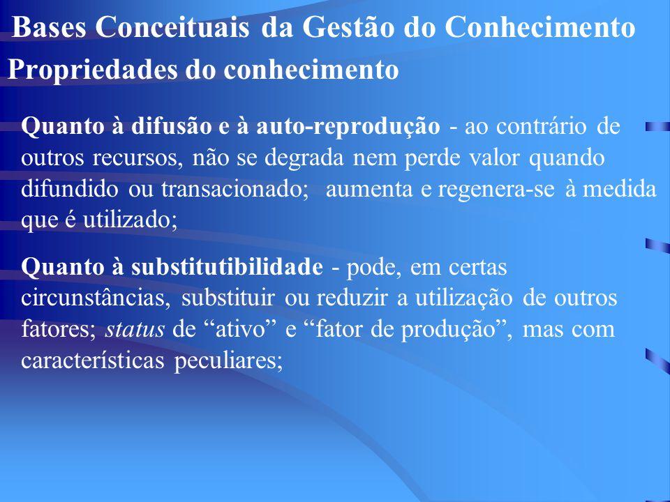Bases Conceituais da Gestão do Conhecimento Propriedades do conhecimento Quanto à difusão e à auto-reprodução - ao contrário de outros recursos, não s