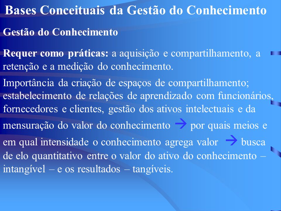 Bases Conceituais da Gestão do Conhecimento Gestão do Conhecimento Requer como práticas: a aquisição e compartilhamento, a retenção e a medição do conhecimento.