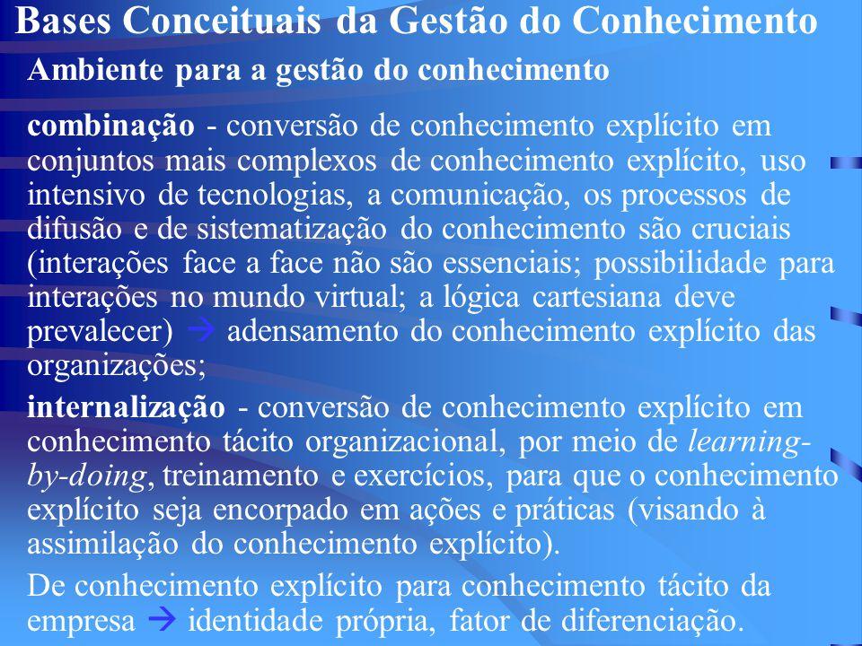 Bases Conceituais da Gestão do Conhecimento Ambiente para a gestão do conhecimento combinação - conversão de conhecimento explícito em conjuntos mais