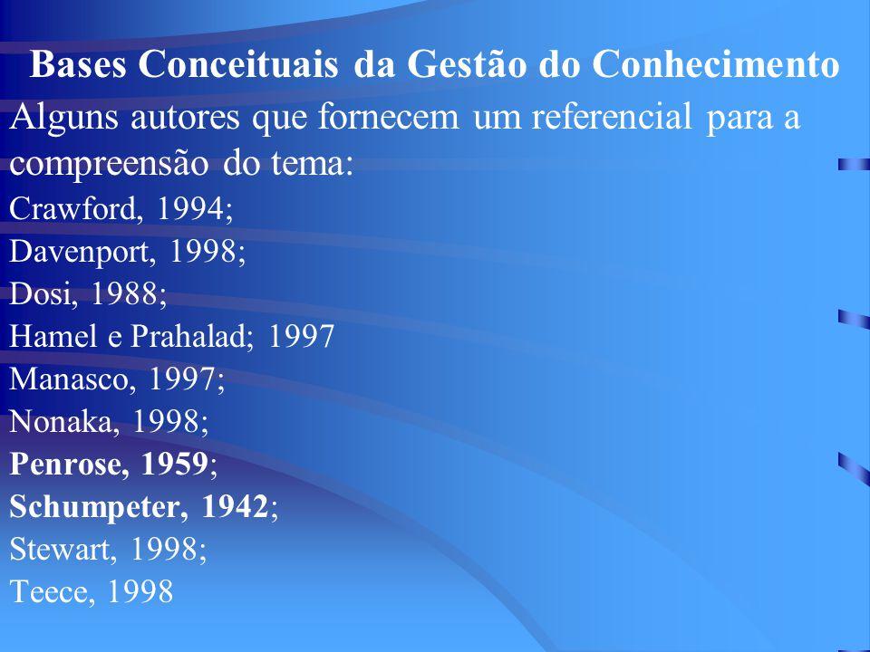 Bases Conceituais da Gestão do Conhecimento Alguns autores que fornecem um referencial para a compreensão do tema: Crawford, 1994; Davenport, 1998; Dosi, 1988; Hamel e Prahalad; 1997 Manasco, 1997; Nonaka, 1998; Penrose, 1959; Schumpeter, 1942; Stewart, 1998; Teece, 1998