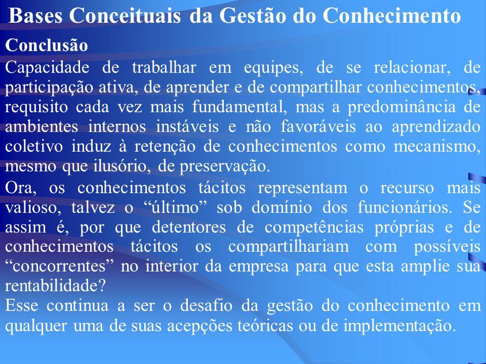 Bases Conceituais da Gestão do Conhecimento Conclusão Capacidade de trabalhar em equipes, de se relacionar, de participação ativa, de aprender e de co
