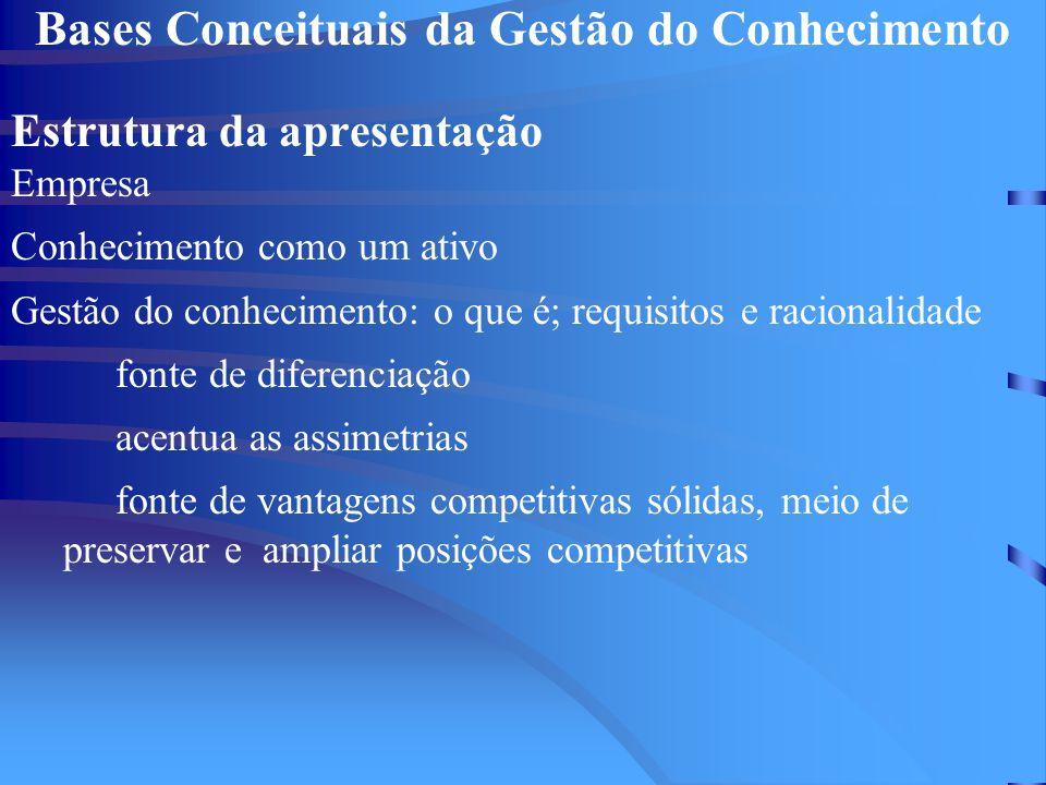 Bases Conceituais da Gestão do Conhecimento Estrutura da apresentação Empresa Conhecimento como um ativo Gestão do conhecimento: o que é; requisitos e racionalidade fonte de diferenciação acentua as assimetrias fonte de vantagens competitivas sólidas, meio de preservar e ampliar posições competitivas