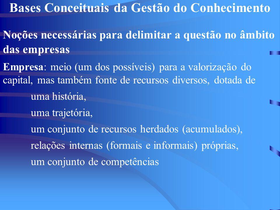 Bases Conceituais da Gestão do Conhecimento Competências: capacitações tecnológicas e comerciais e habilidades únicas, traço distintivo da empresa (Penrose, 1959).