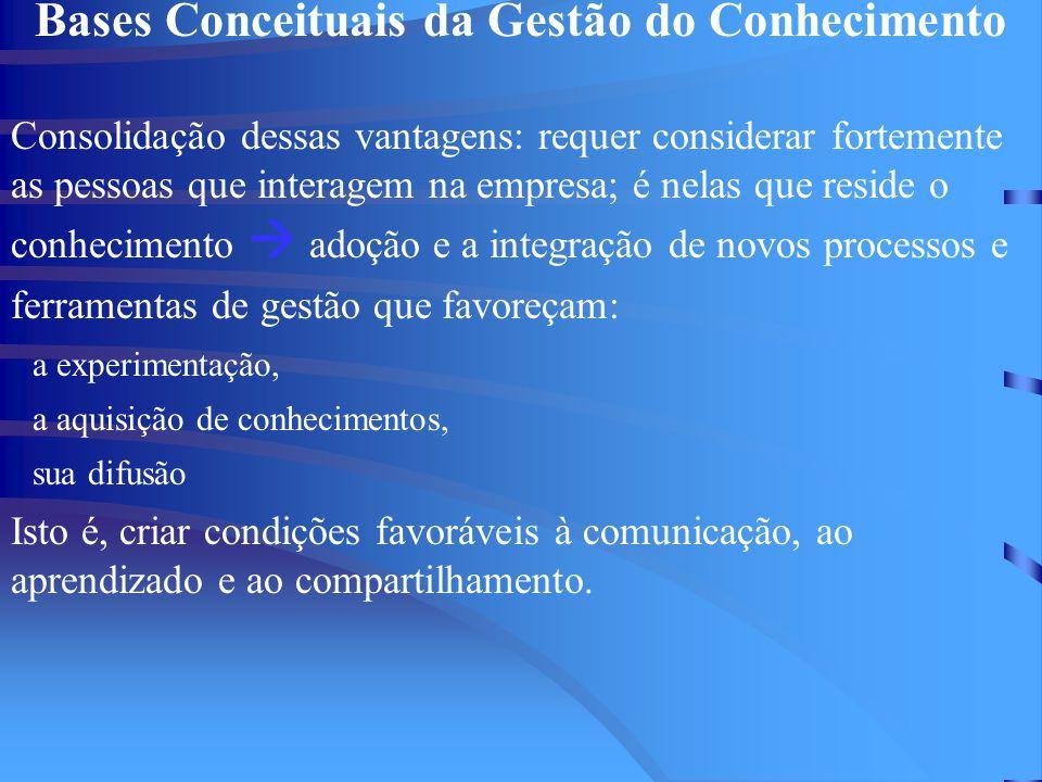 Bases Conceituais da Gestão do Conhecimento Consolidação dessas vantagens: requer considerar fortemente as pessoas que interagem na empresa; é nelas q