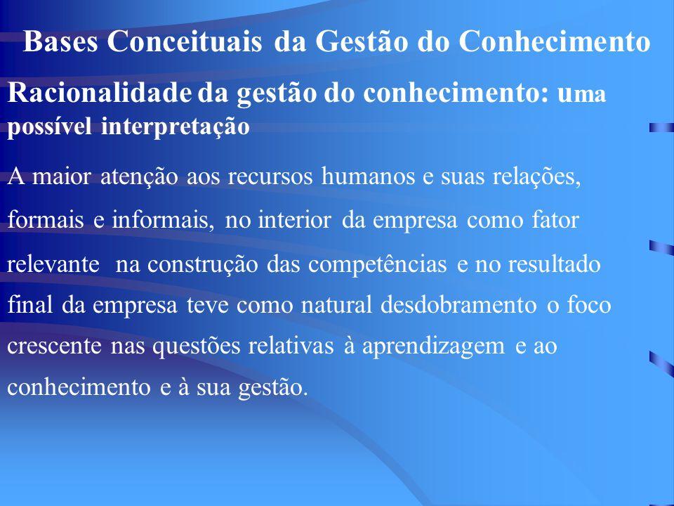 Bases Conceituais da Gestão do Conhecimento Alguns conceitos sobre o conhecimento Tácito: altamente pessoal, difícil de ser formalizado, dificilmente visível, 'expressável', comunicado ou compartilhado com outros; constitui-se de compreensões subjetivas, de intuições; está fortemente associado às ações e às experiências dos indivíduos, assim como a seus valores, ideais e emoções (Nonaka, 1998).