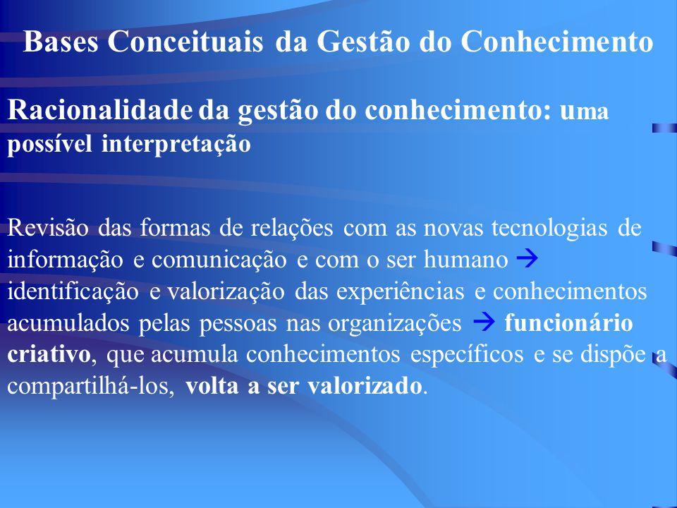 Bases Conceituais da Gestão do Conhecimento Racionalidade da gestão do conhecimento:outra possível interpretação Objetivo das empresas: permanência continuada no mercado.