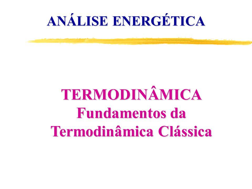 TERMODINÂMICA Fundamentos da Termodinâmica Clássica ANÁLISE ENERGÉTICA