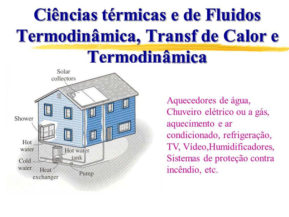 Ciências térmicas e de Fluidos Termodinâmica, Transf de Calor e Termodinâmica Aquecedores de água, Chuveiro elétrico ou a gás, aquecimento e ar condicionado, refrigeração, TV, Vídeo,Humidificadores, Sistemas de proteção contra incêndio, etc.