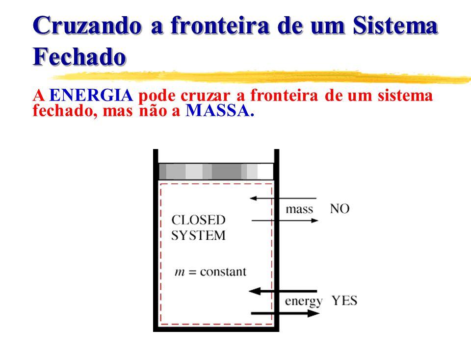 Cruzando a fronteira de um Sistema Fechado A ENERGIA pode cruzar a fronteira de um sistema fechado, mas não a MASSA.