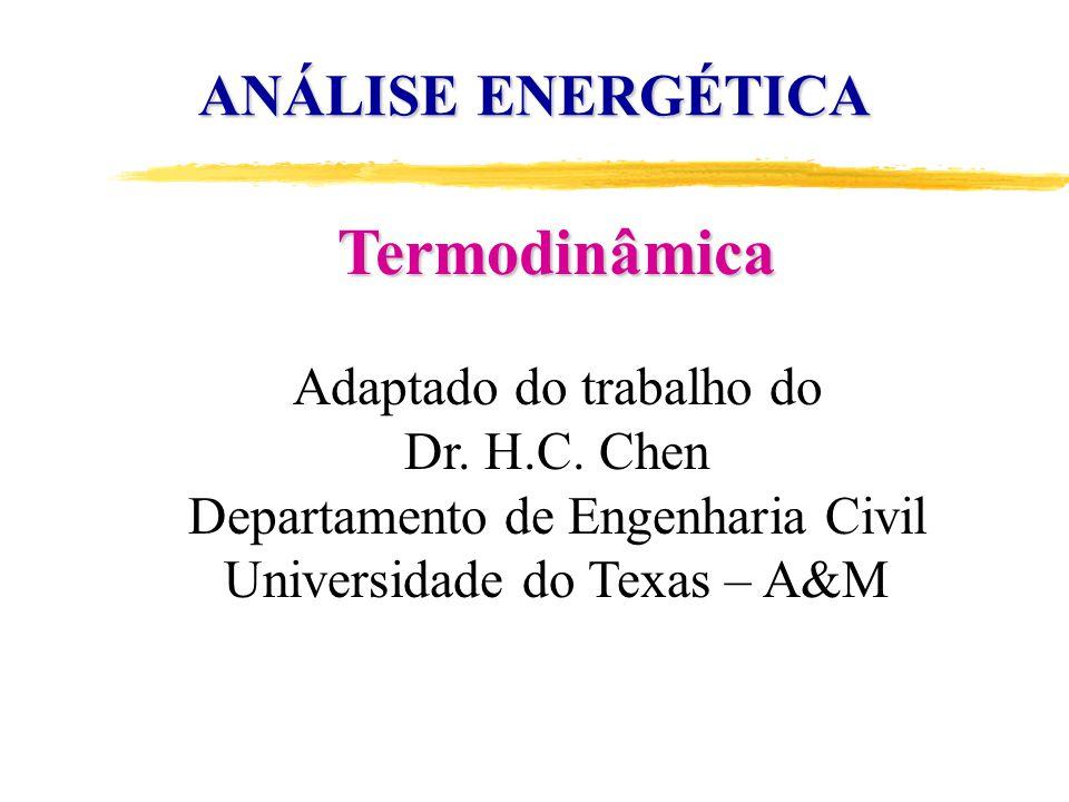 Termodinâmica Adaptado do trabalho do Dr.H.C.