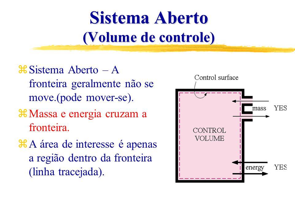 zSistema Aberto – A fronteira geralmente não se move.(pode mover-se).