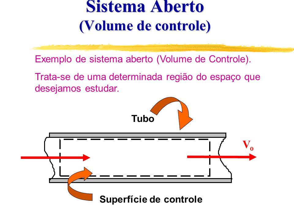 Tubo Superfície de controle Exemplo de sistema aberto (Volume de Controle).