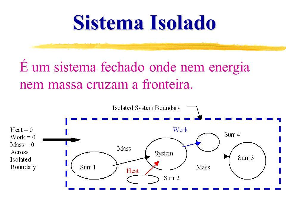 Sistema Isolado É um sistema fechado onde nem energia nem massa cruzam a fronteira.
