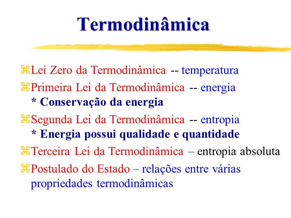 Termodinâmica Termodinâmica zLei Zero da Termodinâmica -- temperatura zPrimeira Lei da Termodinâmica -- energia * Conservação da energia zSegunda Lei da Termodinâmica -- entropia * Energia possui qualidade e quantidade zTerceira Lei da Termodinâmica – entropia absoluta zPostulado do Estado – relações entre várias propriedades termodinâmicas