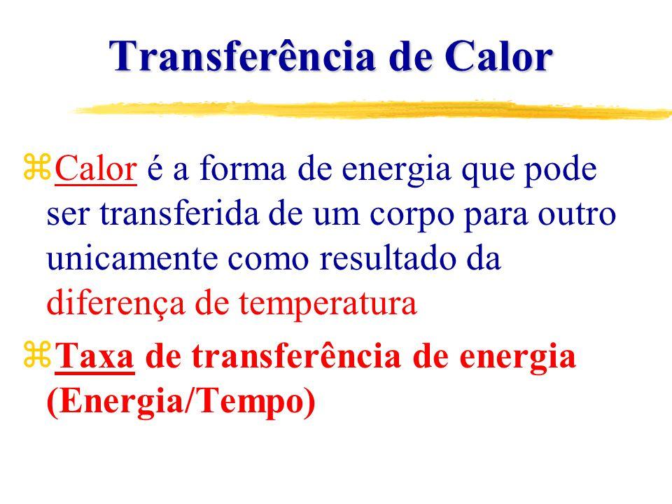 Transferência de Calor Transferência de Calor zTermodinâmica - equilíbrio zTransferência de calor – não equilibrio zA Termodinâmica trabalha com os estados de equilíbrio e com as mudanças de um estado de equilíbrio para outro estado de equilíbrio.