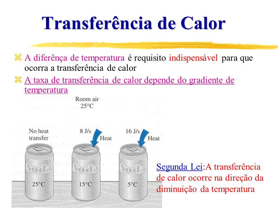 Transferência de Calor zA diferênça de temperatura é requisito indispensável para que ocorra a transferência de calor zA taxa de transferência de calor depende do gradiente de temperatura Segunda Lei:A transferência de calor ocorre na direção da diminuição da temperatura