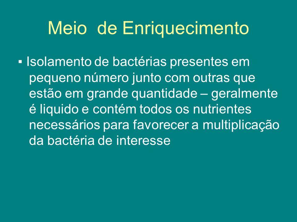 Meio de Enriquecimento ▪ Isolamento de bactérias presentes em pequeno número junto com outras que estão em grande quantidade – geralmente é liquido e